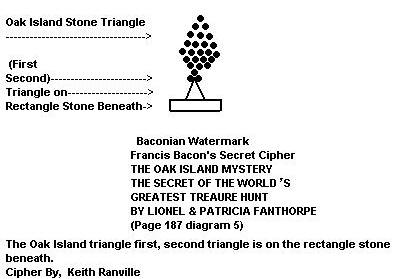 Sir Francis Bacon's Watermark Cipher Explained